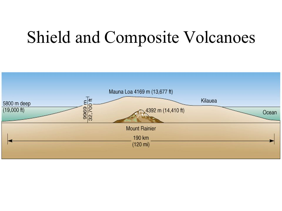 very short essay on volcanoes Free essay: biology paper essay on yellowstone volcano volcanoes can be very dangerous and therefore present many hazards towards both people and land.