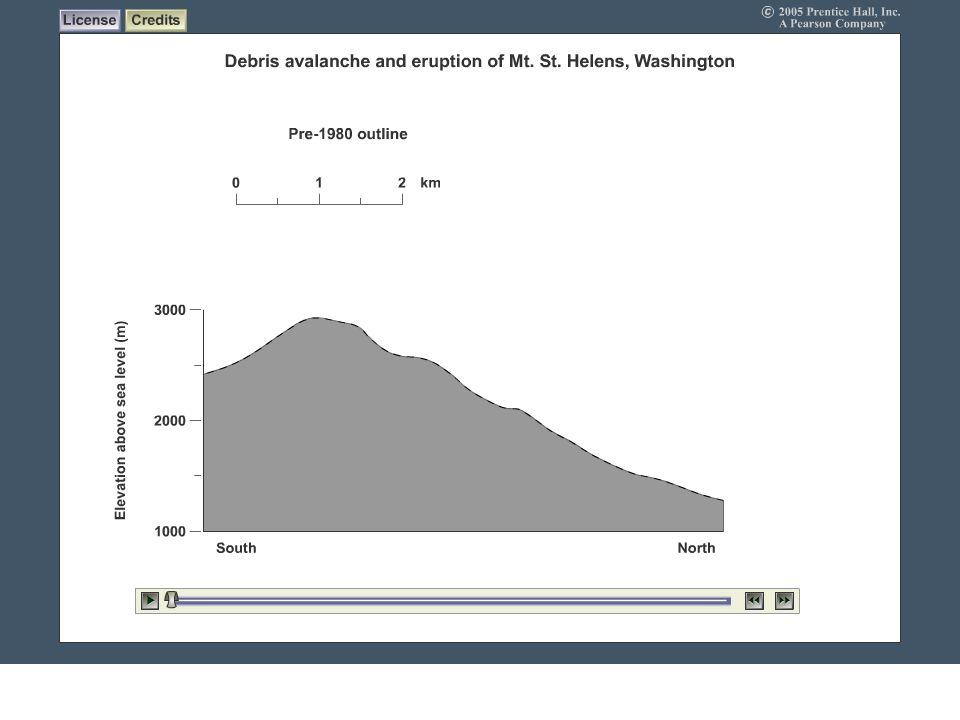 Debris Avalanche and Eruption of Mount St. Helens, Washington