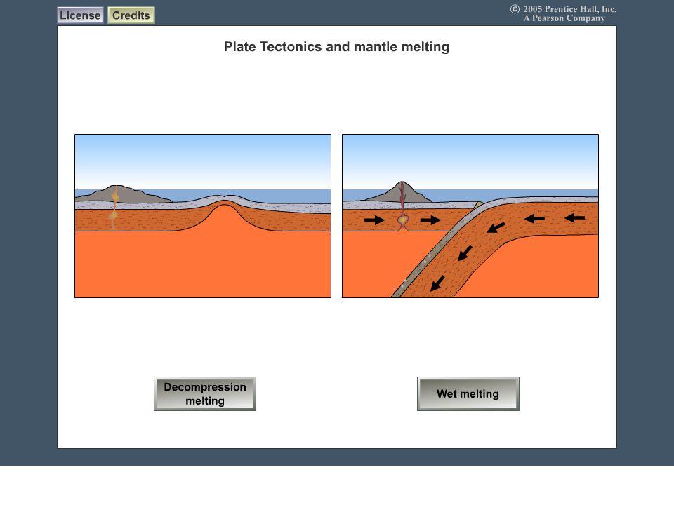 Plate Tectonics and Magma Generation