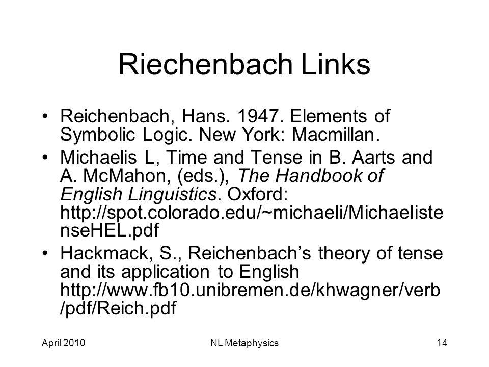 April 2010NL Metaphysics14 Riechenbach Links Reichenbach, Hans.