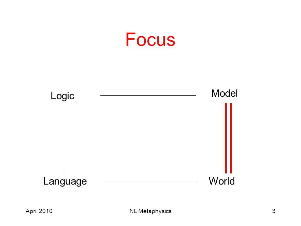 April 2010NL Metaphysics3 Focus Language Logic World Model