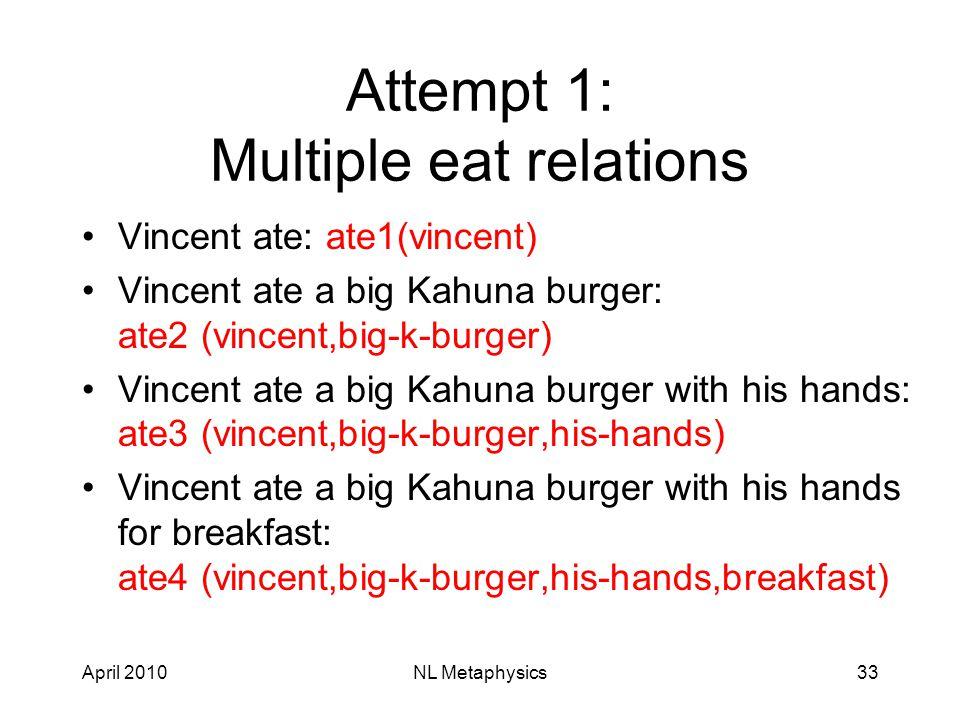 April 2010NL Metaphysics33 Attempt 1: Multiple eat relations Vincent ate: ate1(vincent) Vincent ate a big Kahuna burger: ate2 (vincent,big-k-burger) Vincent ate a big Kahuna burger with his hands: ate3 (vincent,big-k-burger,his-hands) Vincent ate a big Kahuna burger with his hands for breakfast: ate4 (vincent,big-k-burger,his-hands,breakfast)