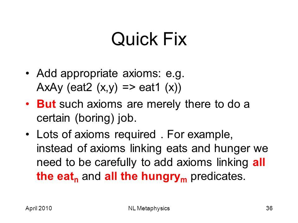 April 2010NL Metaphysics36 Quick Fix Add appropriate axioms: e.g.