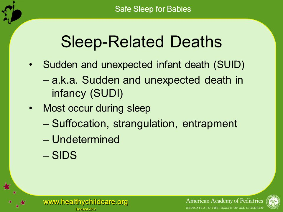 Safe Sleep for Babies www.healthychildcare.org Revised 2012 Caring for Our Children: National Health and Safety Performance Standards, 3 rd Ed.—2011 STANDARD 3.1.4.1: Safe Sleep Practices and SIDS/Suffocation Risk Reduction Facilities should have written policies Supine (back) sleep position for babies Physician's note if position other than back Nothing in the crib except for baby and a pacifier No monitors or positioning devices, unless specified by a physician