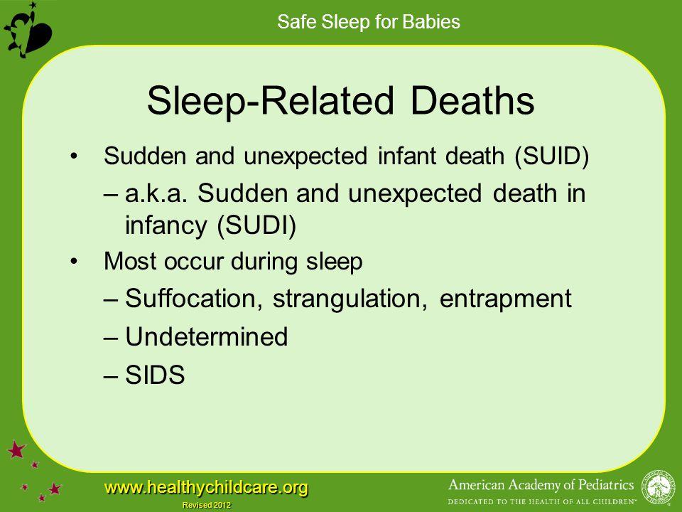 Safe Sleep for Babies www.healthychildcare.org Revised 2012 *Break*