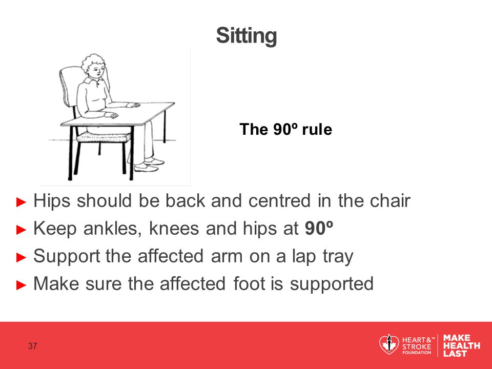 Sitting ► Hips should be back and centred in the chair ► Keep ankles, knees and hips at 90º ► Support the affected arm on a lap tray ► Make sure the affected foot is supported The 90º rule 37