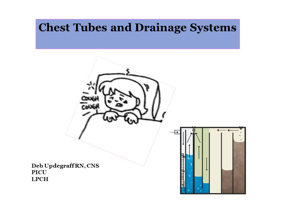 Chest Tubes and Drainage Systems Deb Updegraff RN, CNS PICU LPCH
