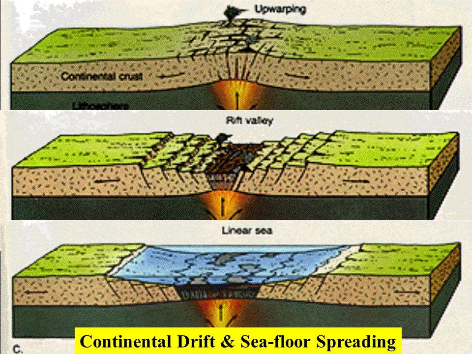 Continental Drift & Sea-floor Spreading