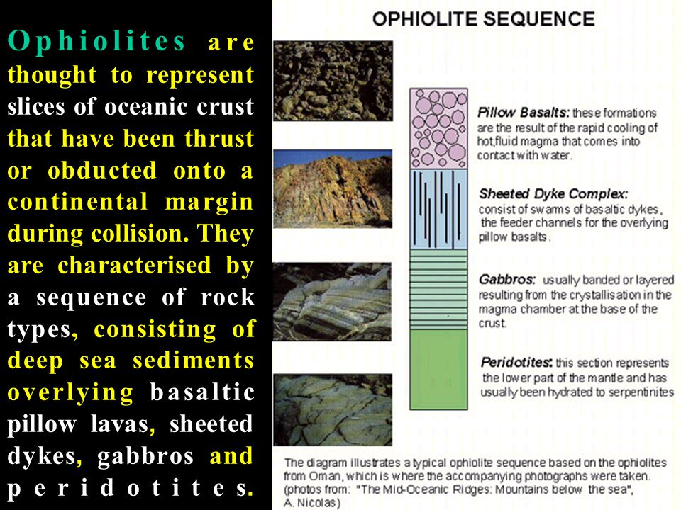 Ophiolites are thought to represent slices of oceanic crust that have been thrust or obducted onto a continental margin during collision. They are cha