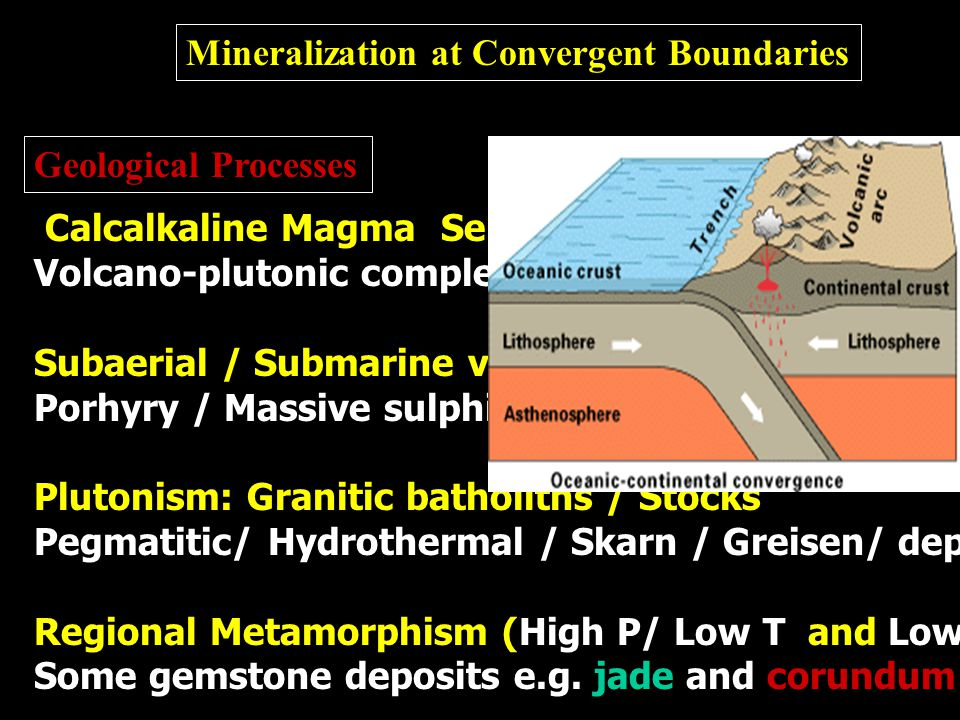 Mineralization at Convergent Boundaries Calcalkaline Magma Series Volcano-plutonic complexes Subaerial / Submarine volcanism Porhyry / Massive sulphid