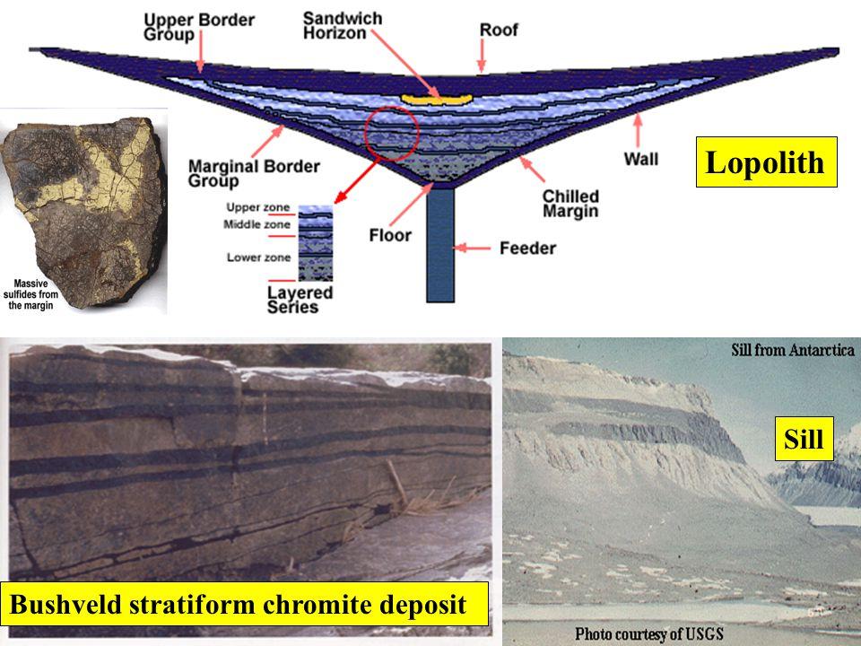 Lopolith Bushveld stratiform chromite deposit Sill