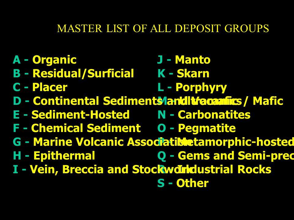 J - Manto K - Skarn L - Porphyry M - Ultramafic / Mafic N - Carbonatites O - Pegmatite P - Metamorphic-hosted Q - Gems and Semi-precious Stones R - In