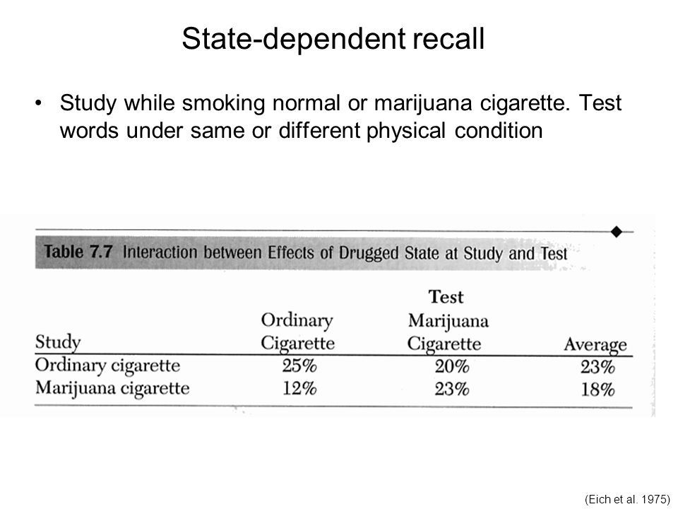 State-dependent recall Study while smoking normal or marijuana cigarette.