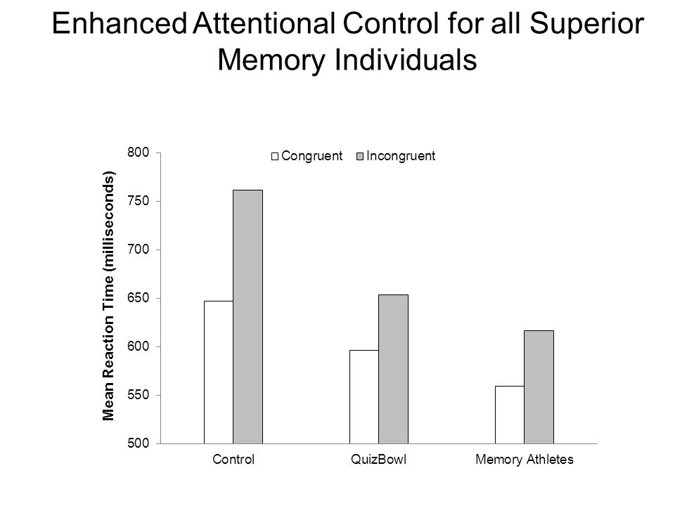 Enhanced Attentional Control for all Superior Memory Individuals