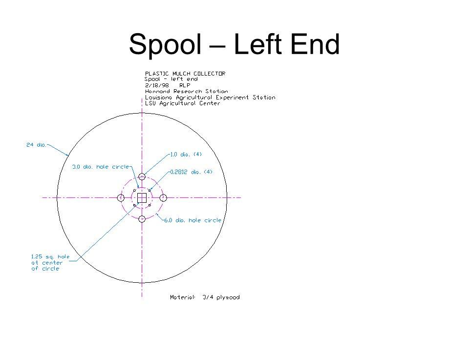 Spool – Left End