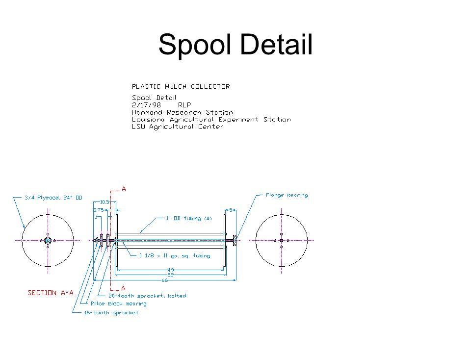 Spool Detail