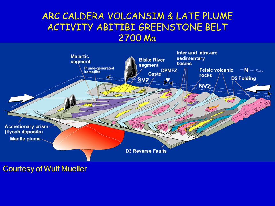 ARC CALDERA VOLCANSIM & LATE PLUME ACTIVITY ABITIBI GREENSTONE BELT 2700 Ma Courtesy of Wulf Mueller