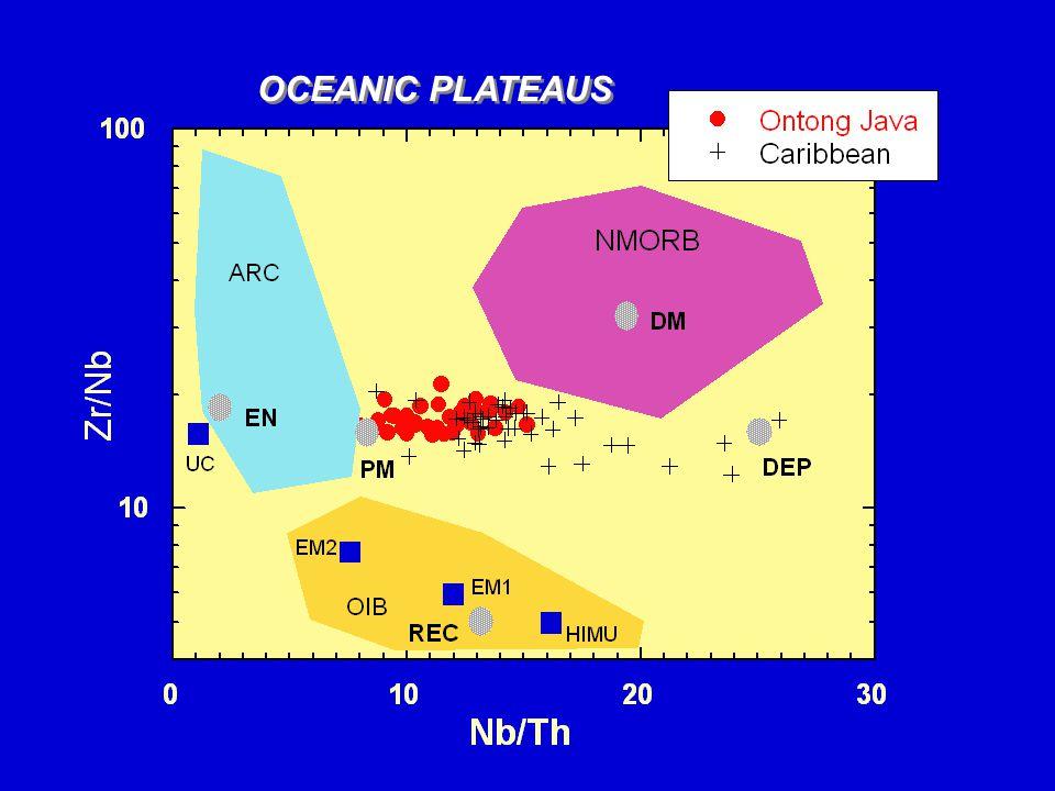 OCEANIC PLATEAUS