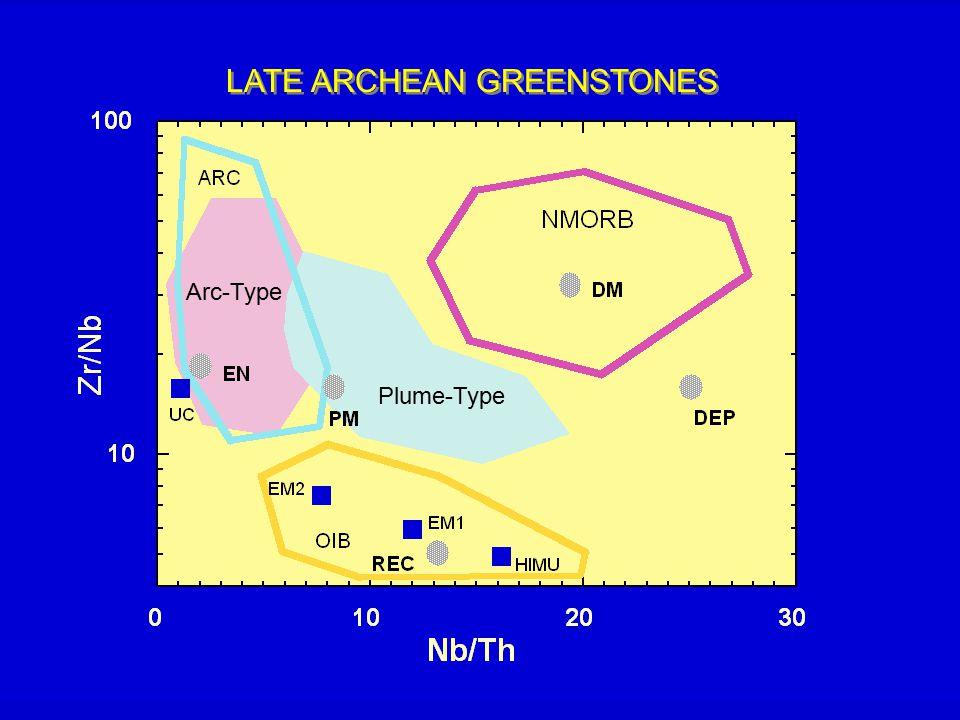 LATE ARCHEAN GREENSTONES Plume-Type Arc-Type