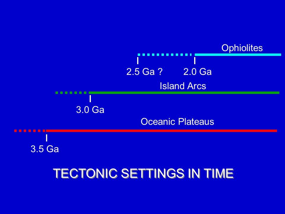 00.51.01.52.02.53.0 AGE (Ga) TECTONIC SETTINGS IN TIME 3.5 Ga 3.0 Ga 2.0 Ga2.5 Ga ? Oceanic Plateaus Island Arcs Ophiolites