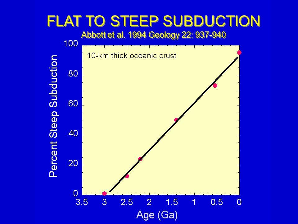 FLAT TO STEEP SUBDUCTION Abbott et al. 1994 Geology 22: 937-940 FLAT TO STEEP SUBDUCTION Abbott et al. 1994 Geology 22: 937-940