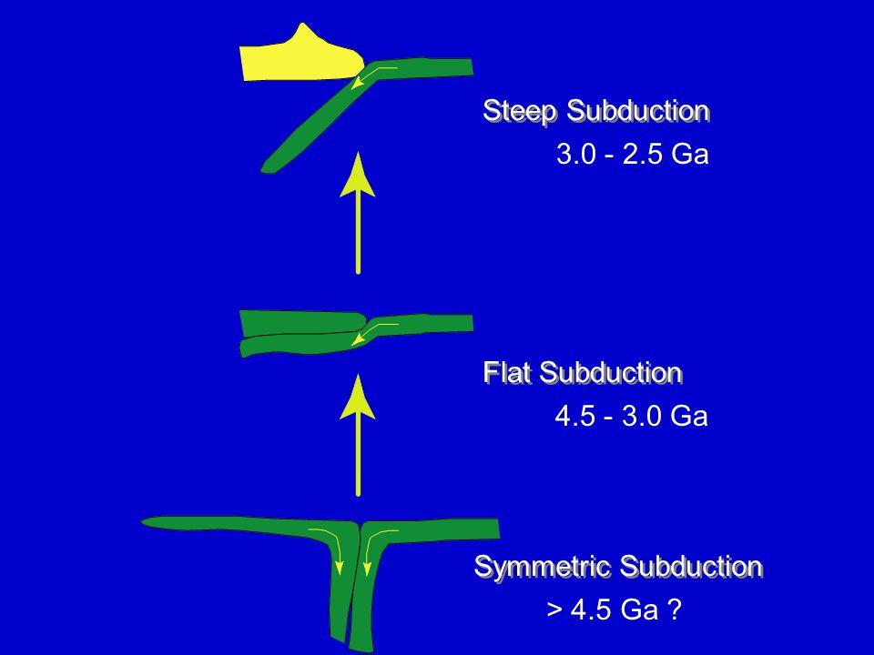 Symmetric Subduction Steep Subduction Flat Subduction > 4.5 Ga 3.0 - 2.5 Ga 4.5 - 3.0 Ga