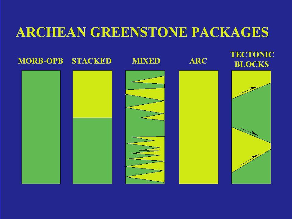 LATE ARCHEAN GREENSTONES Mafic Plain (Plume) Types Arc Types Modern Arcs