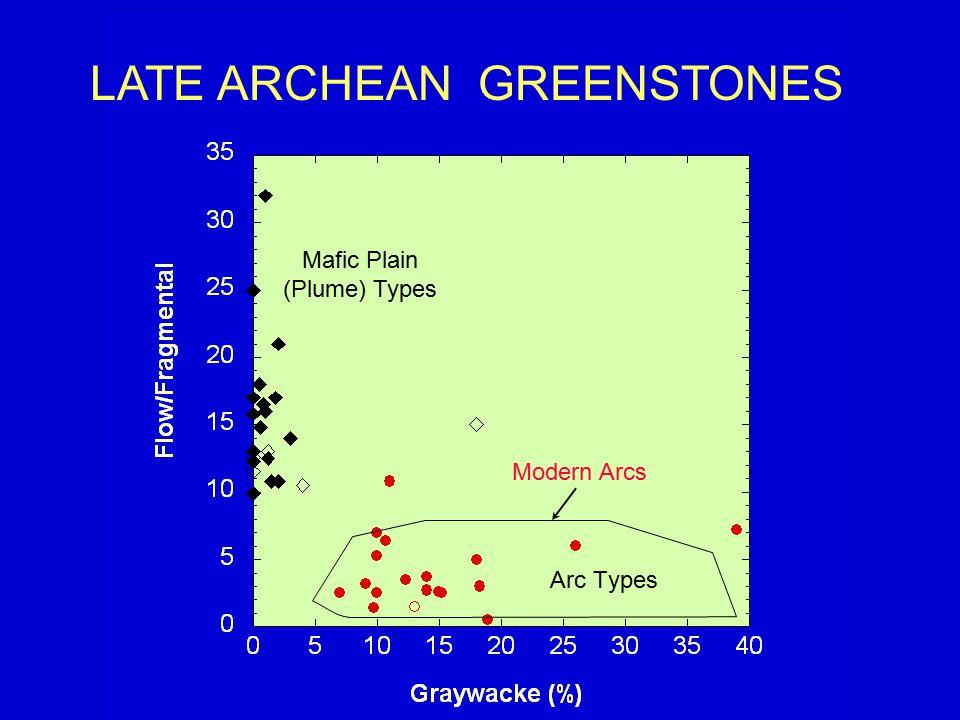 LATE ARCHEAN GREENSTONES Mafic Plain (Plume) Types Arc Types