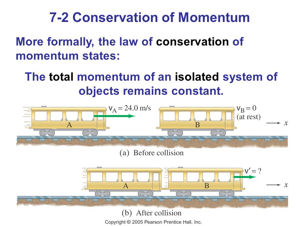 7-2 Conservation of Momentum More formally, the law of conservation of momentum states: The total momentum of an isolated system of objects remains co