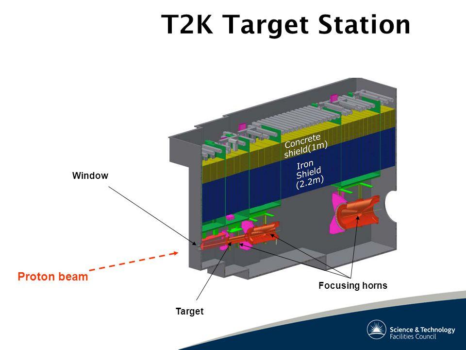T2K Target Station Proton beam Focusing horns Target Window