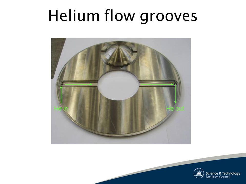 Helium flow grooves He inHe out