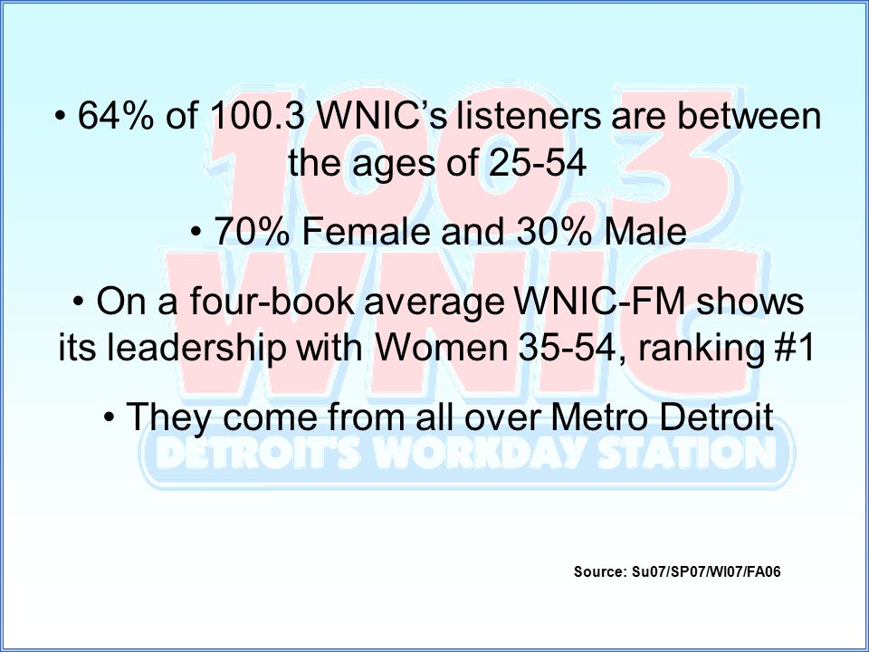 64% of 100.3 WNIC's listeners are between the ages of 25-54 70% Female and 30% Male On a four-book average WNIC-FM shows its leadership with Women 35-54, ranking #1 They come from all over Metro Detroit Source: Su07/SP07/WI07/FA06