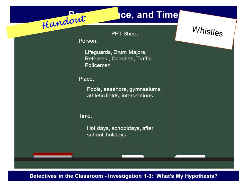 Person, Place, and Time Detectives in the Classroom - Investigation 1-3: What's My Hypothesis.