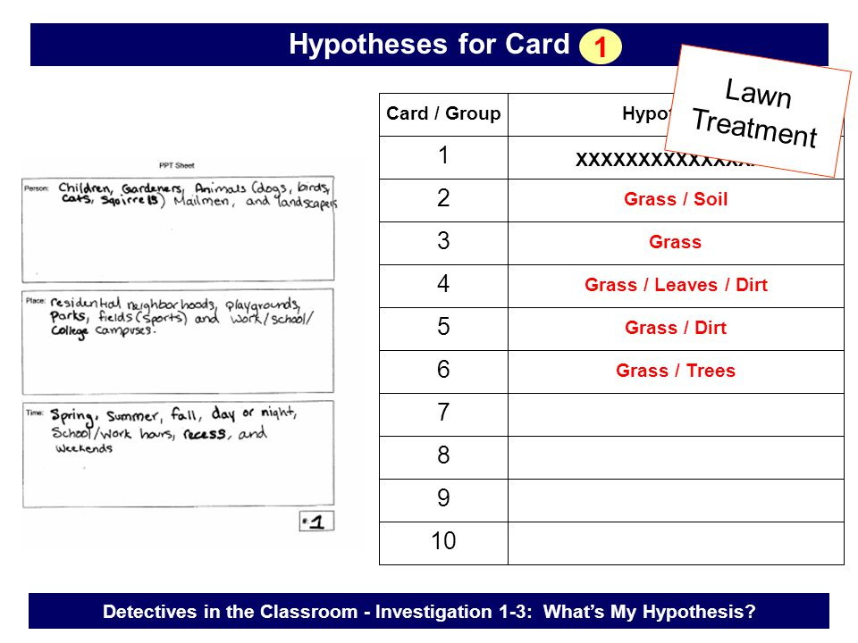 Card / GroupHypotheses 1 2 3 4 5 6 7 8 9 10 Grass / Soil Grass Grass / Leaves / Dirt XXXXXXXXXXXXXXXX Grass / Dirt Grass / Trees Lawn Treatment Detectives in the Classroom - Investigation 1-3: What's My Hypothesis.