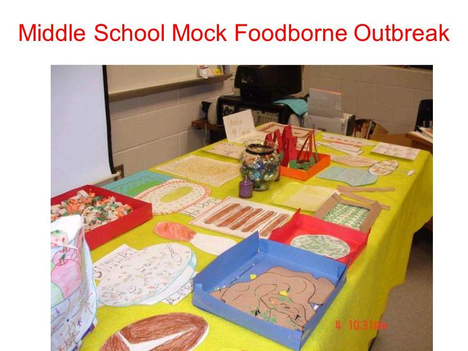Middle School Mock Foodborne Outbreak