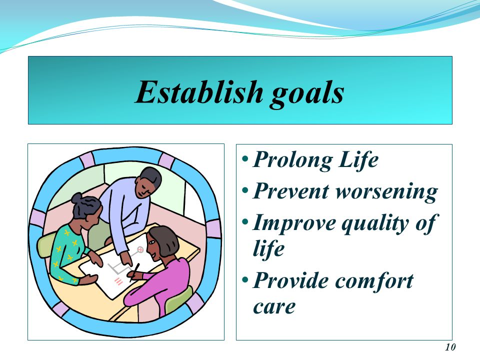 Establish goals Prolong Life Prevent worsening Improve quality of life Provide comfort care 10
