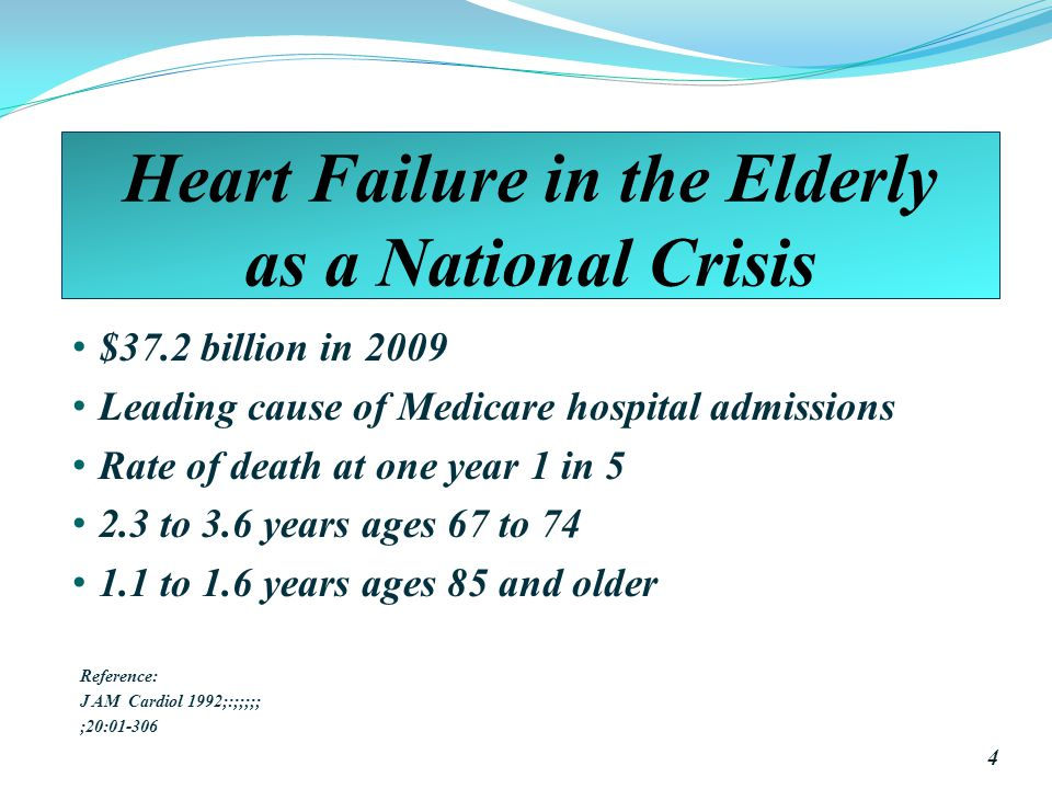 Heart Failure in the Elderly as a National Crisis $37.2 billion in 2009 Leading cause of Medicare hospital admissions Rate of death at one year 1 in 5 2.3 to 3.6 years ages 67 to 74 1.1 to 1.6 years ages 85 and older Reference: J AM Cardiol 1992;:;;;;; ;20:01-306 4