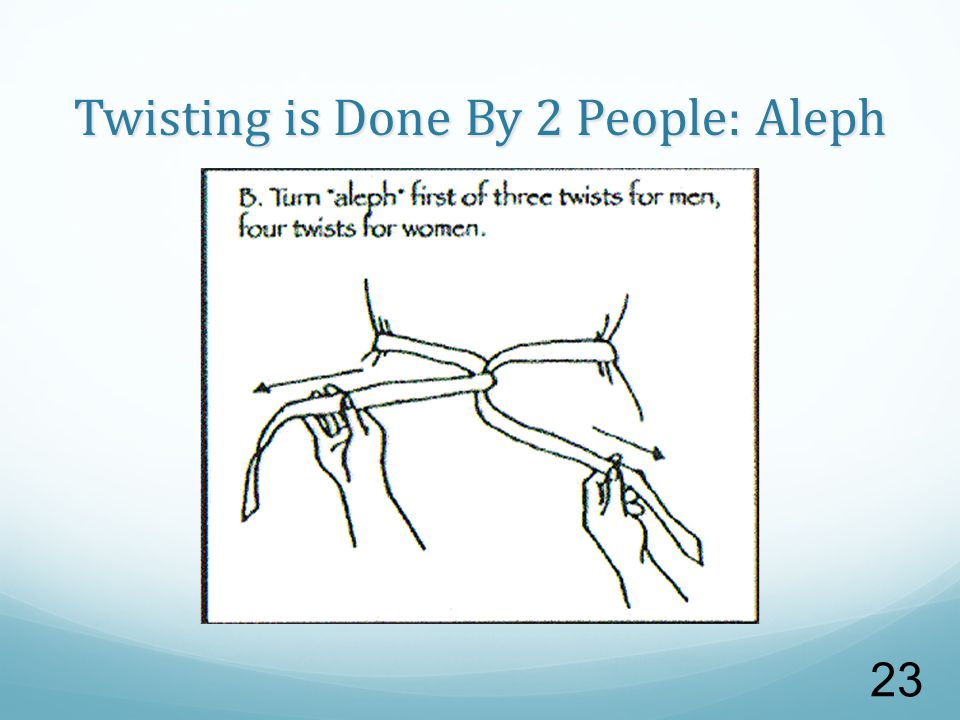 Twisting is Done By 2 People: Aleph 23