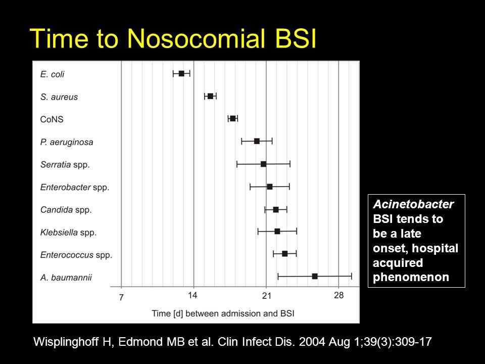 Time to Nosocomial BSI Wisplinghoff H, Edmond MB et al.
