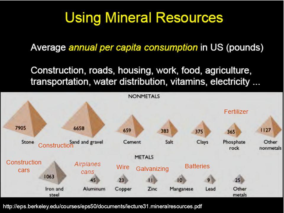 http://eps.berkeley.edu/courses/eps50/documents/lecture31.mineralresources.pdf