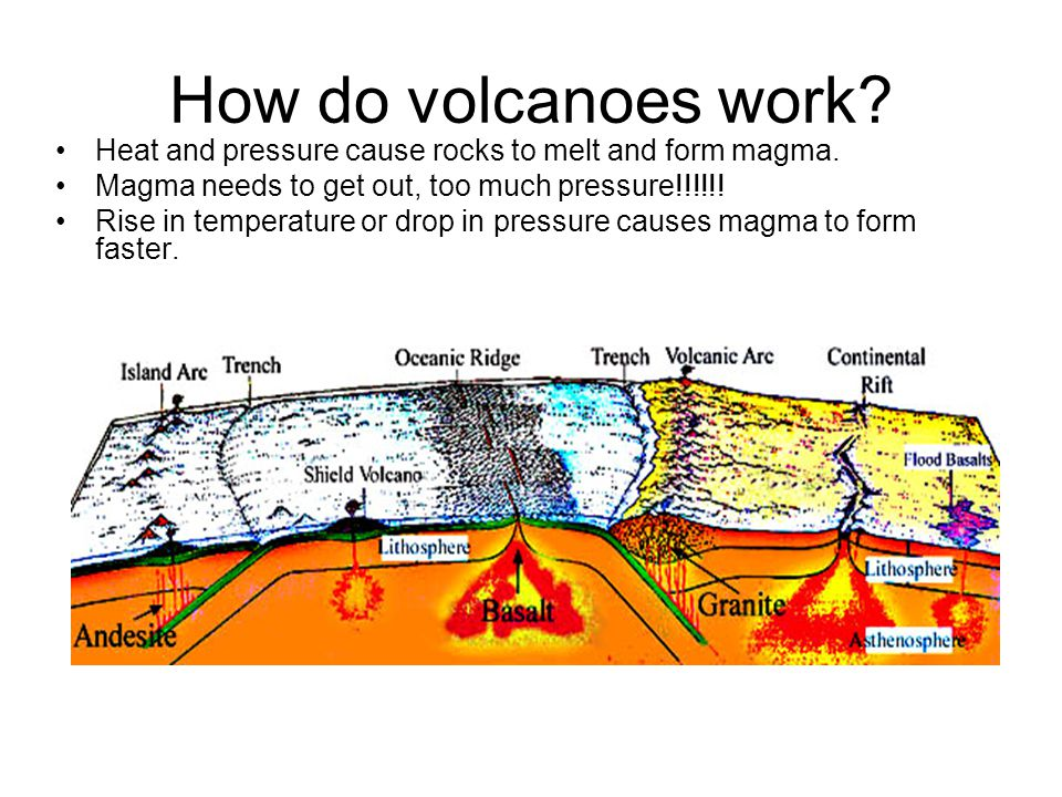 How do volcanoes work? Heat and pressure cause rocks to melt and form magma. Magma needs to get out, too much pressure!!!!!! Rise in temperature or dr