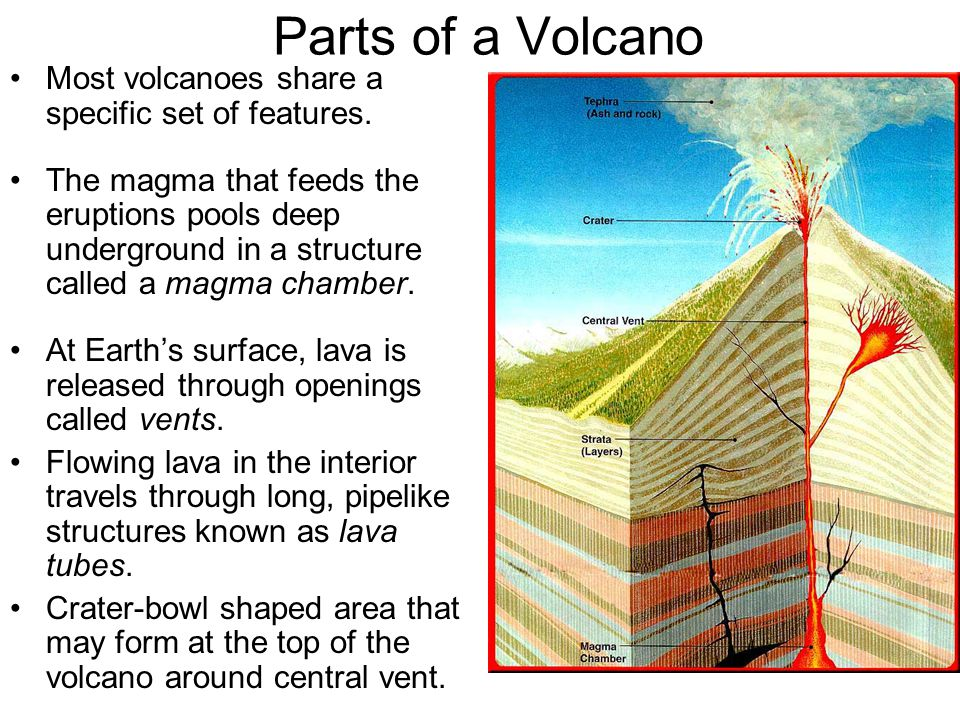 Where do most volcanoes occur.