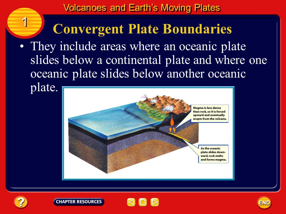 Places where Earth's plates move together are called convergent plate boundaries. Convergent Plate Boundaries Volcanoes and Earth's Moving Plates 1 1