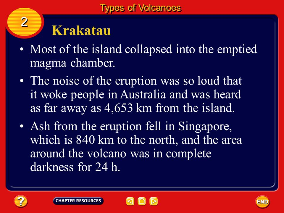 Krakatau One of the most violent eruptions in recent times occurred on an island in the Sunda Straits near Indonesia in August of 1883. Types of Volca