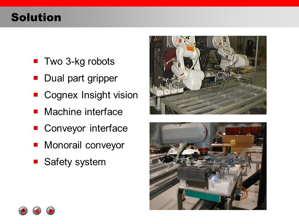 Solution  Two 3-kg robots  Dual part gripper  Cognex Insight vision  Machine interface  Conveyor interface  Monorail conveyor  Safety system