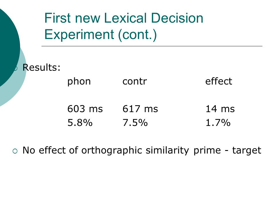 First new Lexical Decision Experiment (cont.)  Results: phoncontreffect 603 ms617 ms14 ms 5.8%7.5%1.7%  No effect of orthographic similarity prime - target