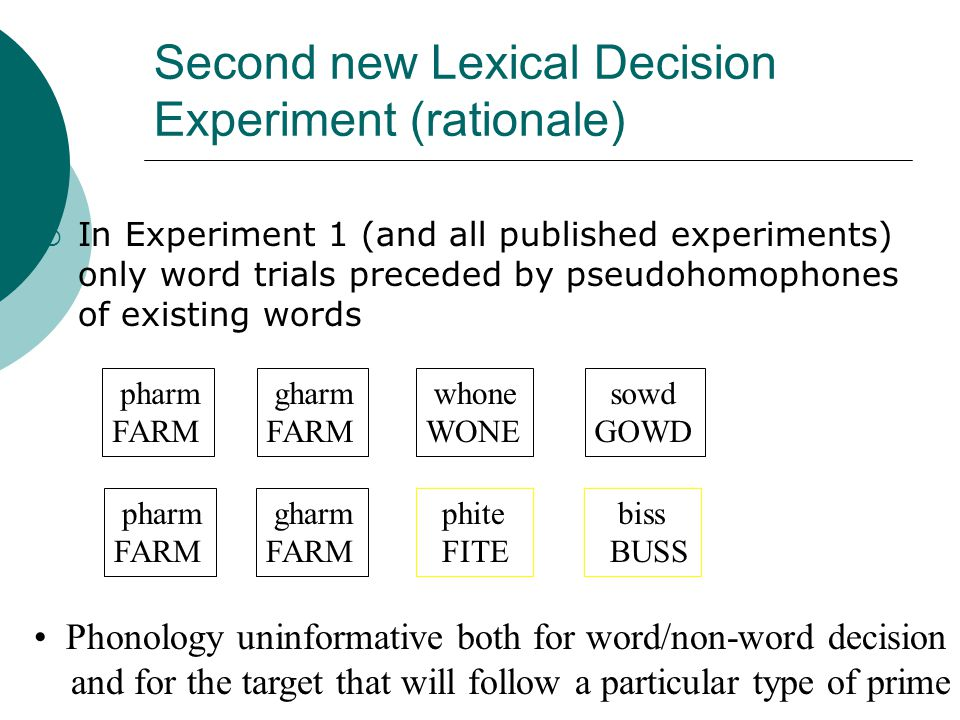 Second new Lexical Decision Experiment (rationale)  In Experiment 1 (and all published experiments) only word trials preceded by pseudohomophones of existing words pharm FARM gharm FARM whone WONE sowd GOWD pharm FARM gharm FARM phite FITE biss BUSS Phonology uninformative both for word/non-word decision and for the target that will follow a particular type of prime