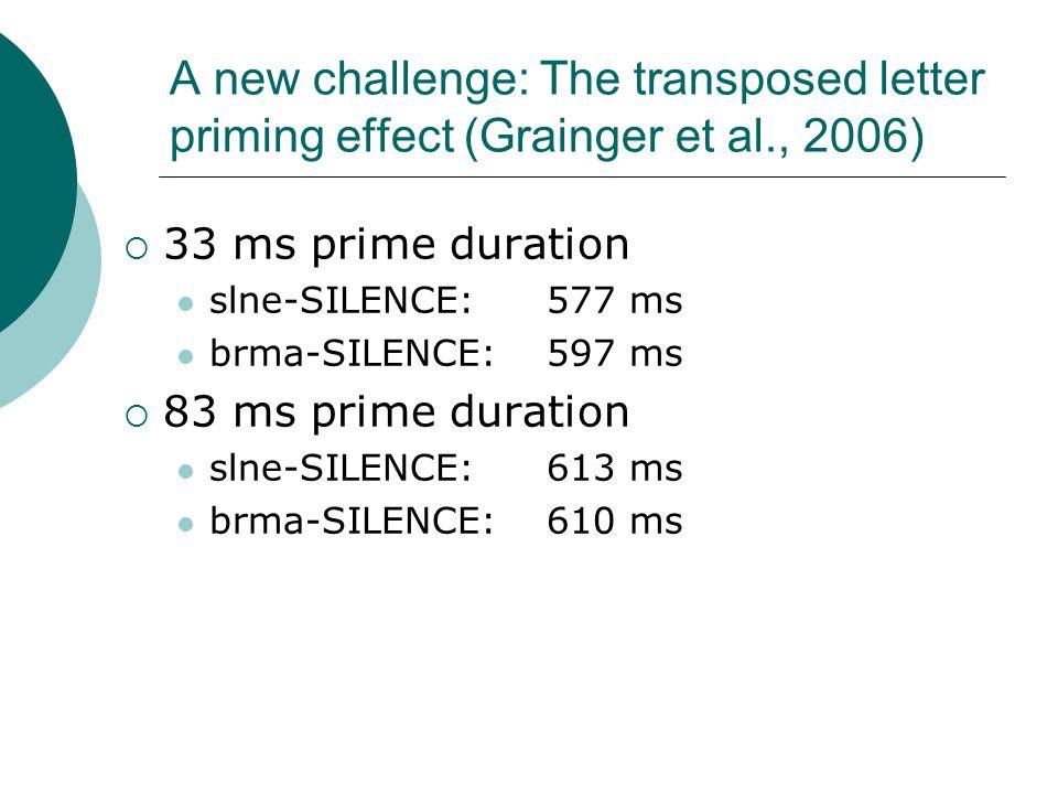 A new challenge: The transposed letter priming effect (Grainger et al., 2006)  33 ms prime duration slne-SILENCE:577 ms brma-SILENCE:597 ms  83 ms prime duration slne-SILENCE:613 ms brma-SILENCE:610 ms