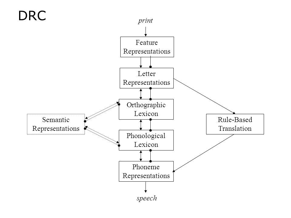 Addressed phonology vs.