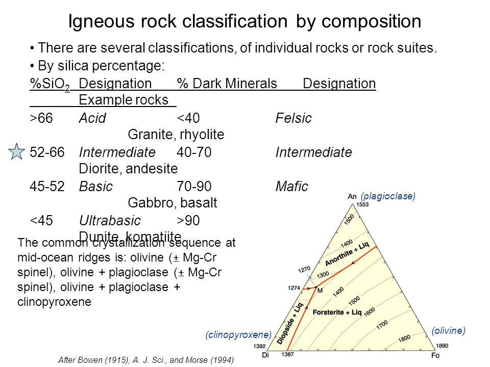Igneous rock classification by composition There are several classifications, of individual rocks or rock suites. By silica percentage: %SiO 2 Designa